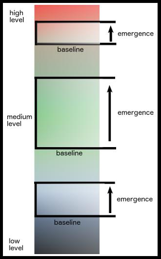 alife graph